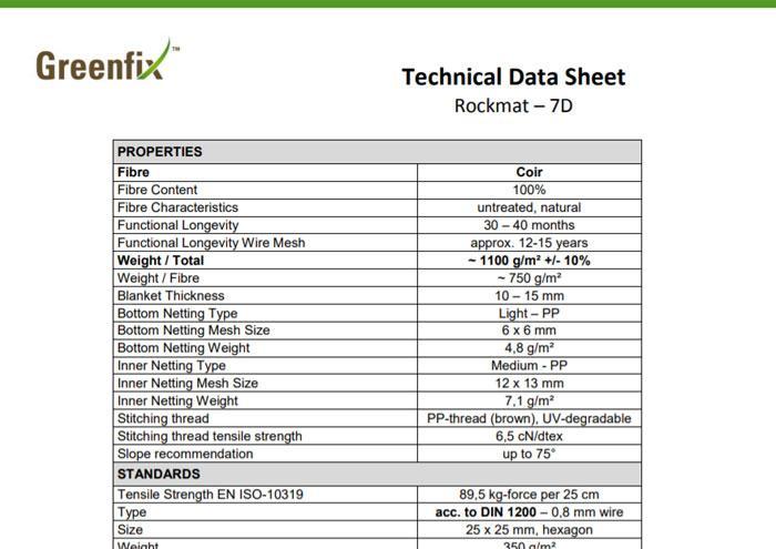 Greenfix Rockmat Type 7D