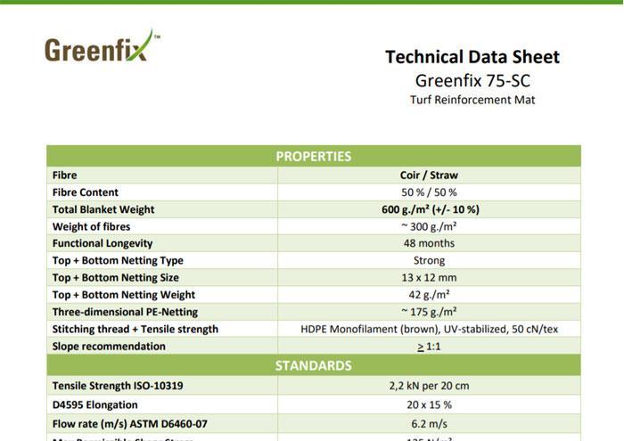 Greenfix 75-SC